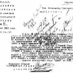 [:uk]Копія рапорту (зберігається у Вінницькому державному обласному архіві)[:]